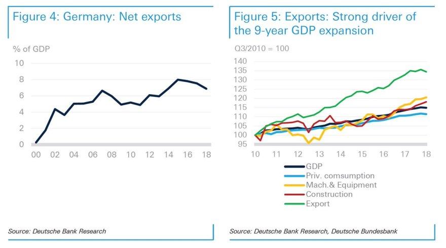 alemania_exportaciones