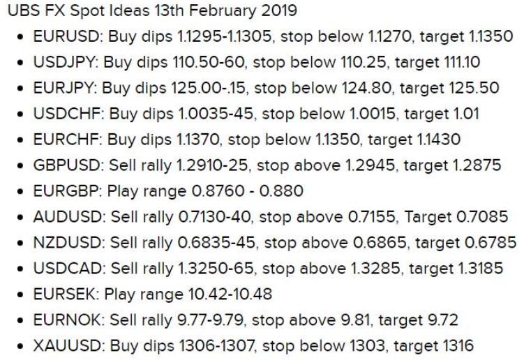 UBS_FX_Spot